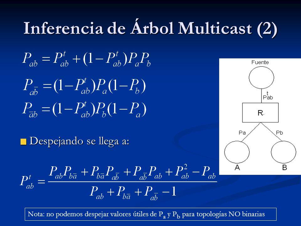 Inferencia de Árbol Multicast (2) Despejando se llega a: Despejando se llega a: Nota: no podemos despejar valores útiles de P a y P b para topologías NO binarias