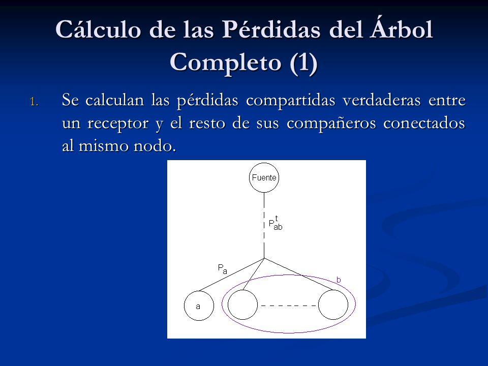 Cálculo de las Pérdidas del Árbol Completo (1) 1. Se calculan las pérdidas compartidas verdaderas entre un receptor y el resto de sus compañeros conec