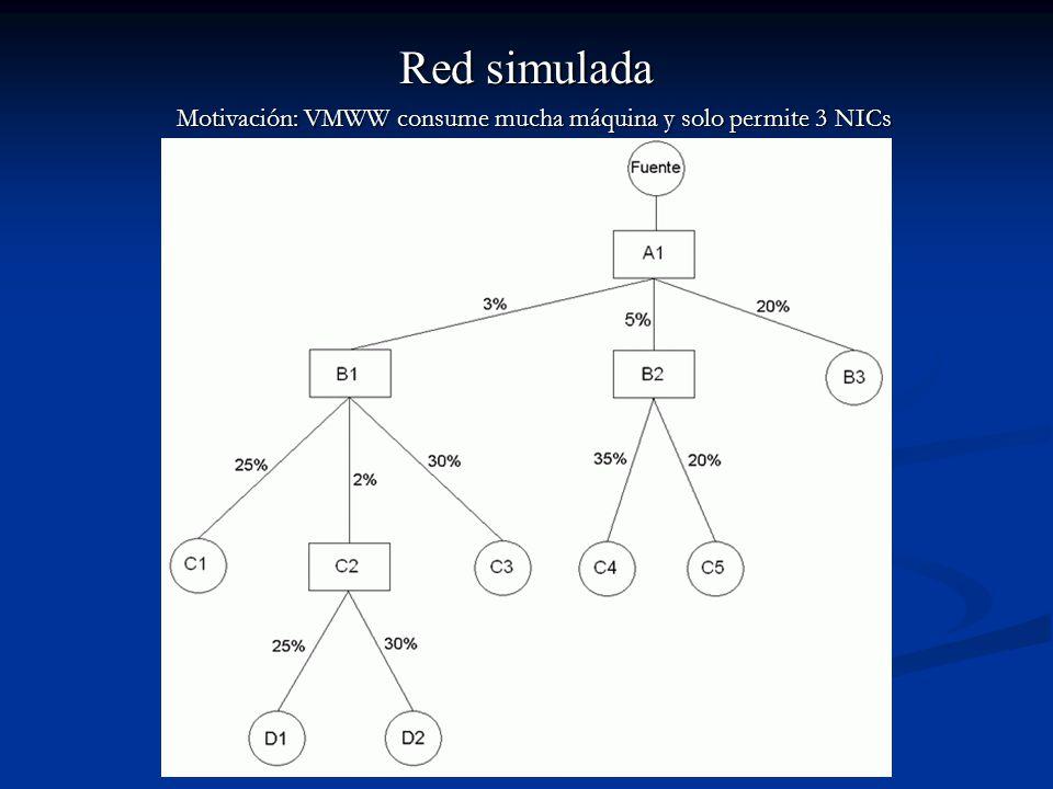 Red simulada Motivación: VMWW consume mucha máquina y solo permite 3 NICs