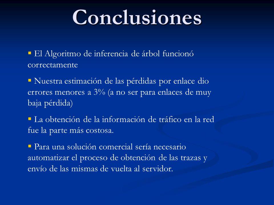 Conclusiones El Algoritmo de inferencia de árbol funcionó correctamente Nuestra estimación de las pérdidas por enlace dio errores menores a 3% (a no s
