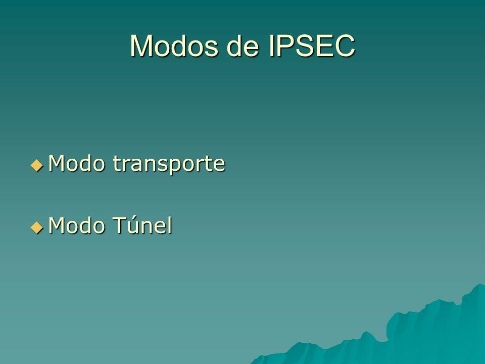 Modos de IPSEC Modo transporte Modo transporte Modo Túnel Modo Túnel