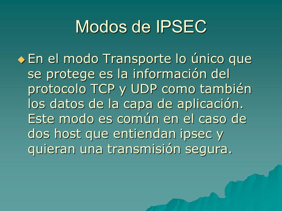 Modos de IPSEC En el modo Transporte lo único que se protege es la información del protocolo TCP y UDP como también los datos de la capa de aplicación
