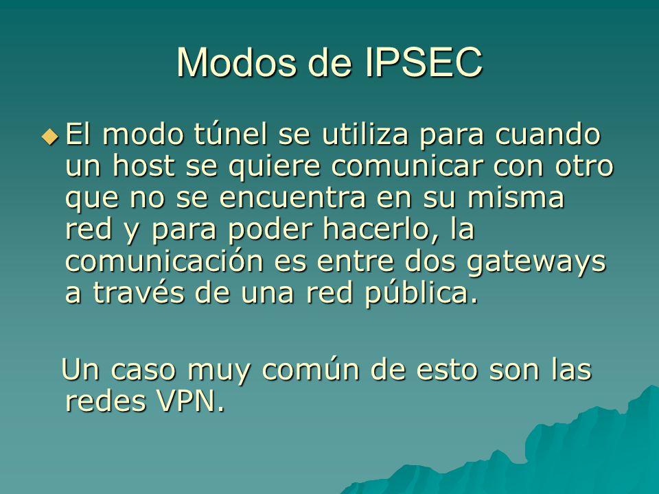 Modos de IPSEC El modo túnel se utiliza para cuando un host se quiere comunicar con otro que no se encuentra en su misma red y para poder hacerlo, la