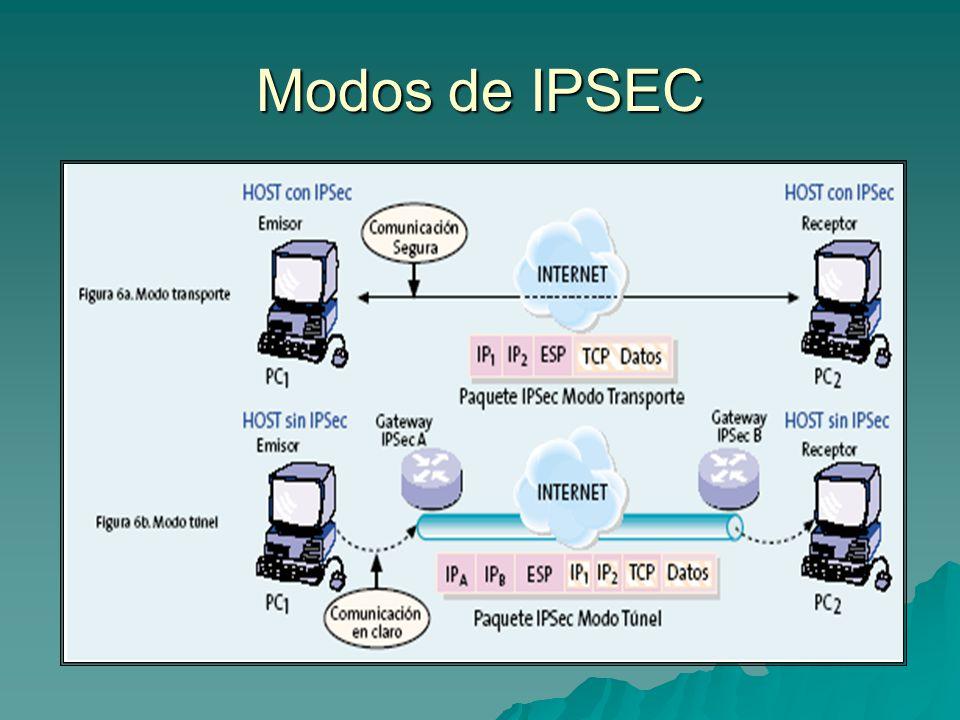 Modos de IPSEC