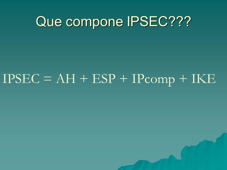 Que compone IPSEC??? IPSEC = AH + ESP + IPcomp + IKE