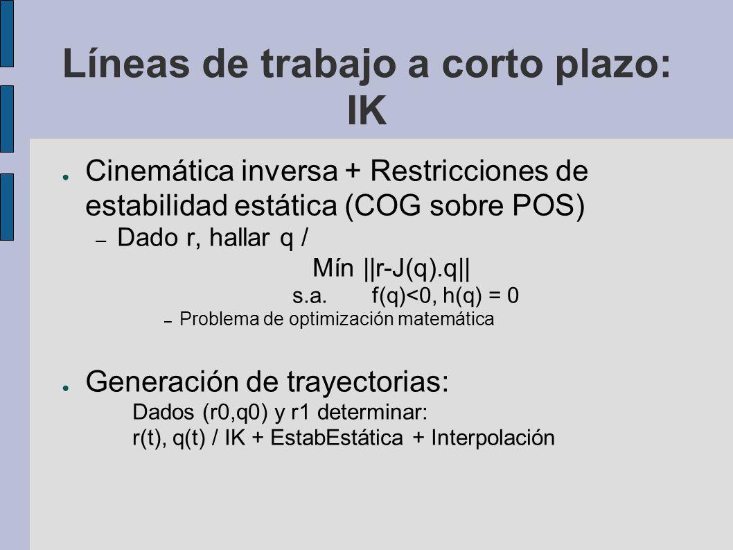 Líneas de trabajo a corto plazo: IK Cinemática inversa + Restricciones de estabilidad estática (COG sobre POS) – Dado r, hallar q / Mín ||r-J(q).q|| s