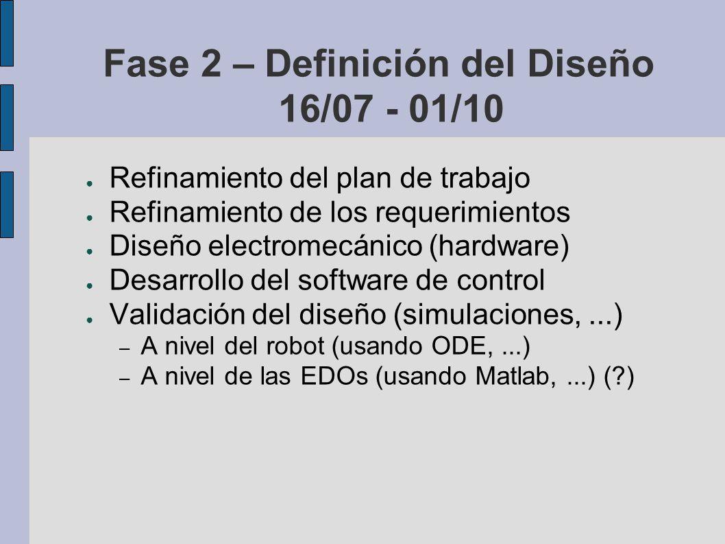 Fase 2 – Definición del Diseño 16/07 - 01/10 Refinamiento del plan de trabajo Refinamiento de los requerimientos Diseño electromecánico (hardware) Des