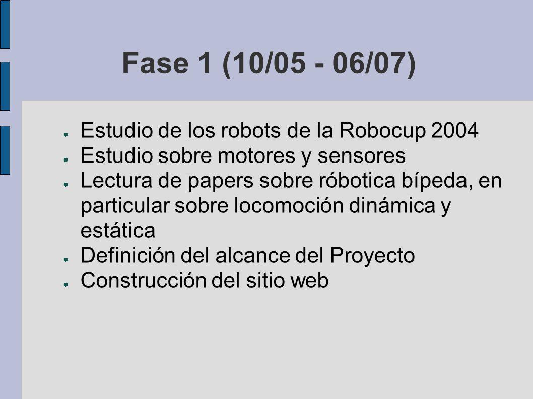 Fase 1 (10/05 - 06/07) Estudio de los robots de la Robocup 2004 Estudio sobre motores y sensores Lectura de papers sobre róbotica bípeda, en particula