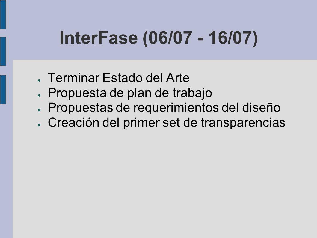 InterFase (06/07 - 16/07) Terminar Estado del Arte Propuesta de plan de trabajo Propuestas de requerimientos del diseño Creación del primer set de tra
