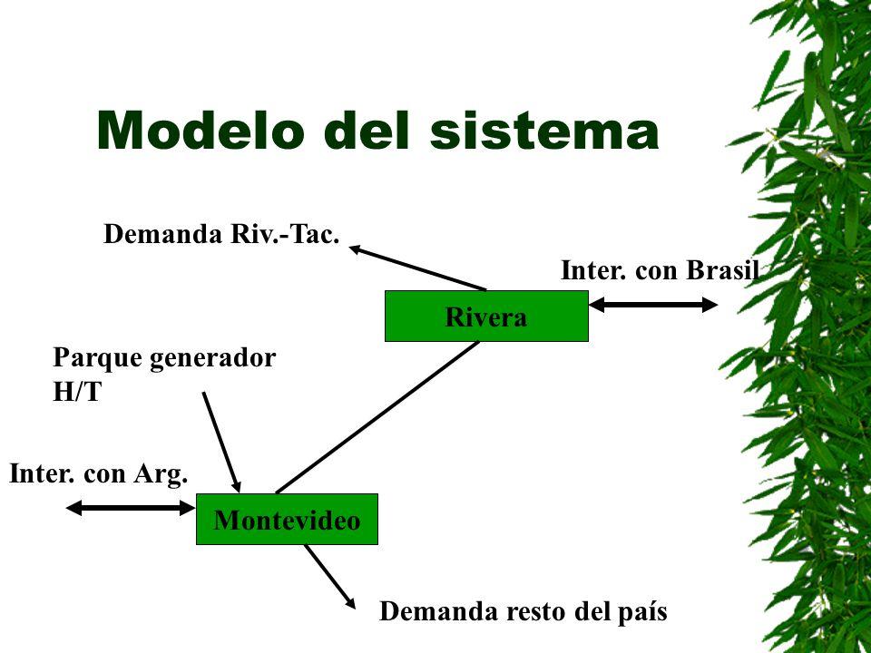 Modelo del sistema Montevideo Rivera Inter. con Brasil Inter. con Arg. Demanda Riv.-Tac. Parque generador H/T Demanda resto del país