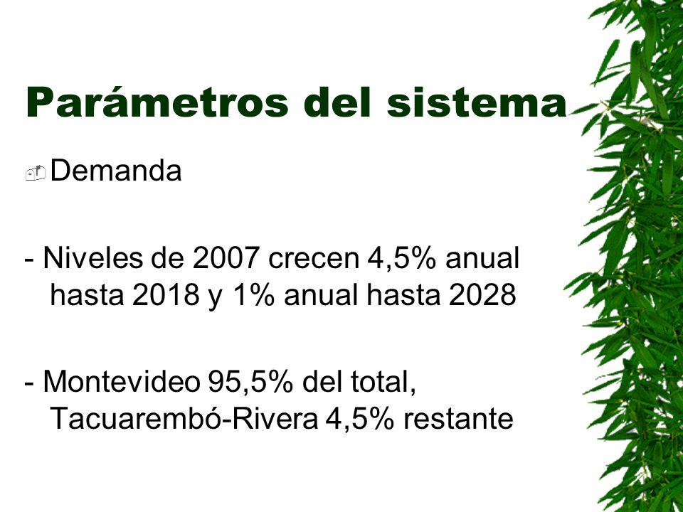 Parámetros del sistema Demanda - Niveles de 2007 crecen 4,5% anual hasta 2018 y 1% anual hasta 2028 - Montevideo 95,5% del total, Tacuarembó-Rivera 4,5% restante