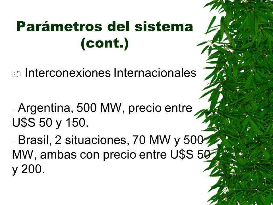Parámetros del sistema (cont.) Interconexiones Internacionales - Argentina, 500 MW, precio entre U$S 50 y 150. - Brasil, 2 situaciones, 70 MW y 500 MW