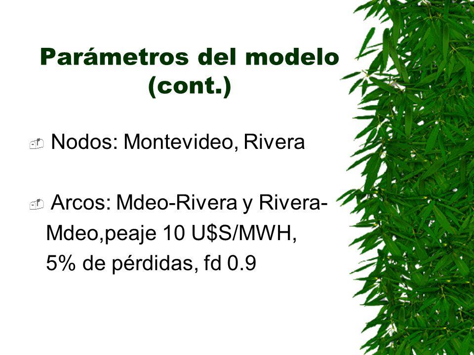 Parámetros del modelo (cont.) Nodos: Montevideo, Rivera Arcos: Mdeo-Rivera y Rivera- Mdeo,peaje 10 U$S/MWH, 5% de pérdidas, fd 0.9