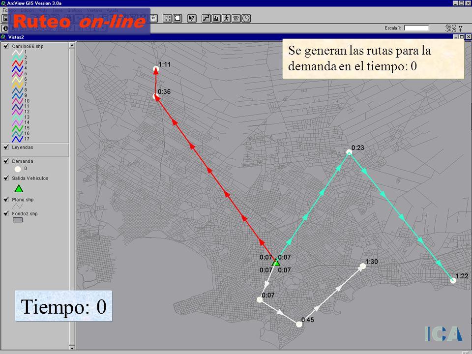 Ruteo on-line Tiempo: 0 Se generan las rutas para la demanda en el tiempo: 0