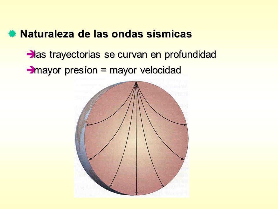 Naturaleza de las ondas sísmicas Naturaleza de las ondas sísmicas è las trayectorias se curvan en profundidad è mayor presíon = mayor velocidad