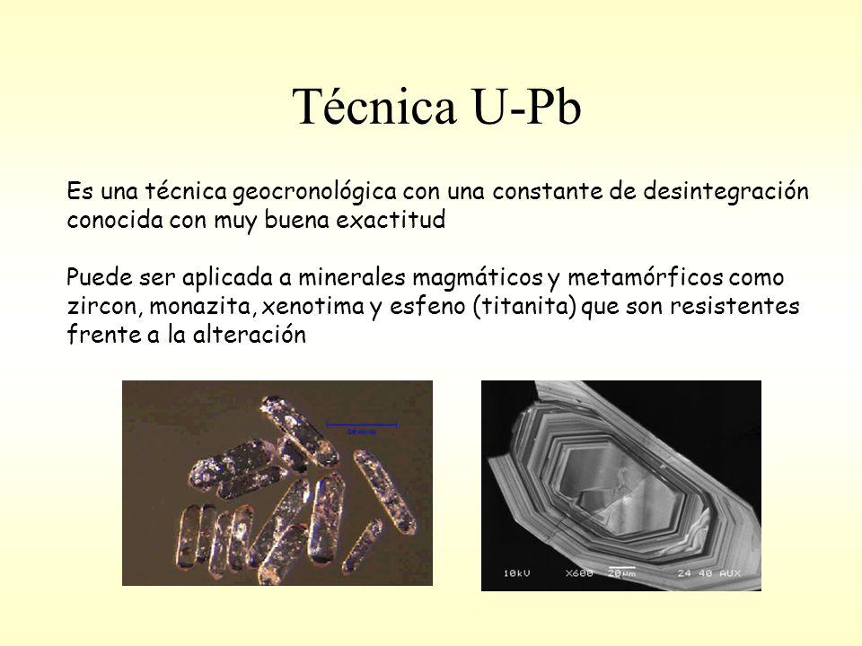 Técnica U-Pb Es una técnica geocronológica con una constante de desintegración conocida con muy buena exactitud Puede ser aplicada a minerales magmáticos y metamórficos como zircon, monazita, xenotima y esfeno (titanita) que son resistentes frente a la alteración