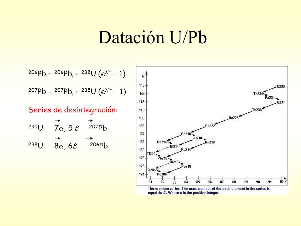 Datación U/Pb 206 Pb = 206 Pb i + 238 U (e t – 1) 207 Pb = 207 Pb i + 235 U (e t – 1) Series de desintegración: 235 U 7, 5 207 Pb 238 U 8, 6 206 Pb