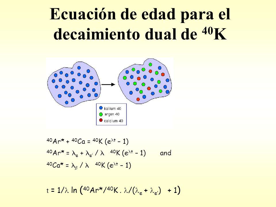 Ecuación de edad para el decaimiento dual de 40 K 40 Ar* + 40 Ca = 40 K (e t – 1) 40 Ar* = e + e / 40 K (e t – 1) and 40 Ca* = / 40 K (e t – 1) t = 1/ ln ( 40 Ar*/ 40 K.