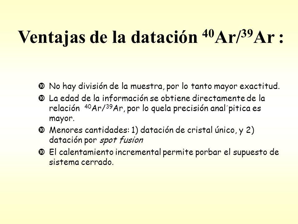 Ventajas de la datación 40 Ar/ 39 Ar : No hay división de la muestra, por lo tanto mayor exactitud.
