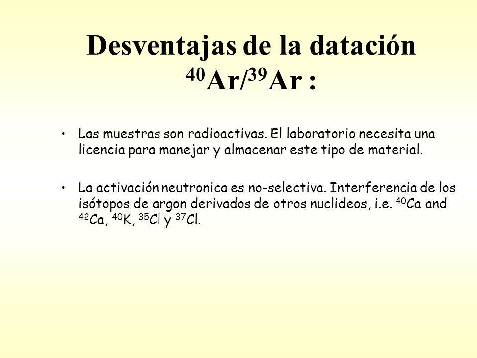 Desventajas de la datación 40 Ar/ 39 Ar : Las muestras son radioactivas.