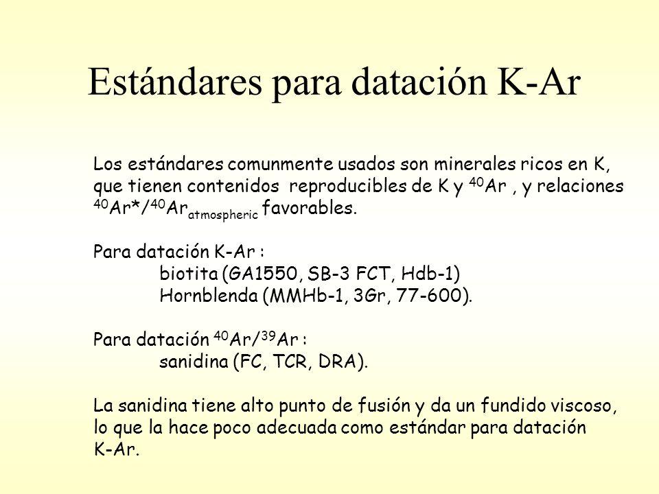 Estándares para datación K-Ar Los estándares comunmente usados son minerales ricos en K, que tienen contenidos reproducibles de K y 40 Ar, y relaciones 40 Ar*/ 40 Ar atmospheric favorables.