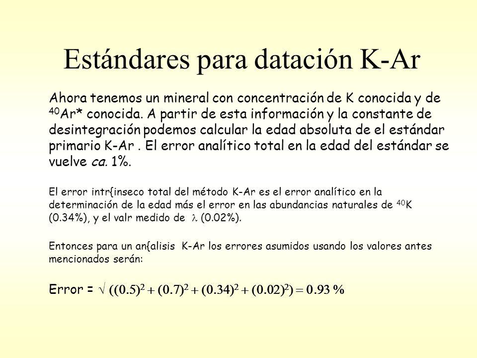 Estándares para datación K-Ar Ahora tenemos un mineral con concentración de K conocida y de 40 Ar* conocida.