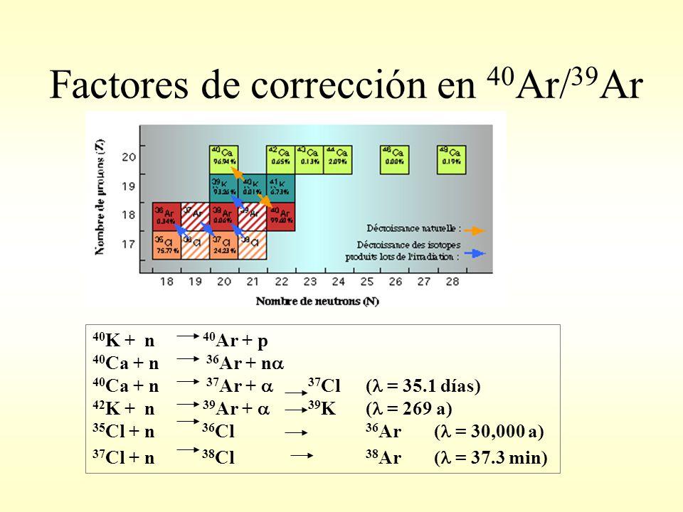 Factores de corrección en 40 Ar/ 39 Ar 40 K + n 40 Ar + p 40 Ca + n 36 Ar + n 40 Ca + n 37 Ar + 37 Cl( = 35.1 días) 42 K + n 39 Ar + 39 K( = 269 a) 35 Cl + n 36 Cl 36 Ar( = 30,000 a) 37 Cl + n 38 Cl 38 Ar( = 37.3 min)