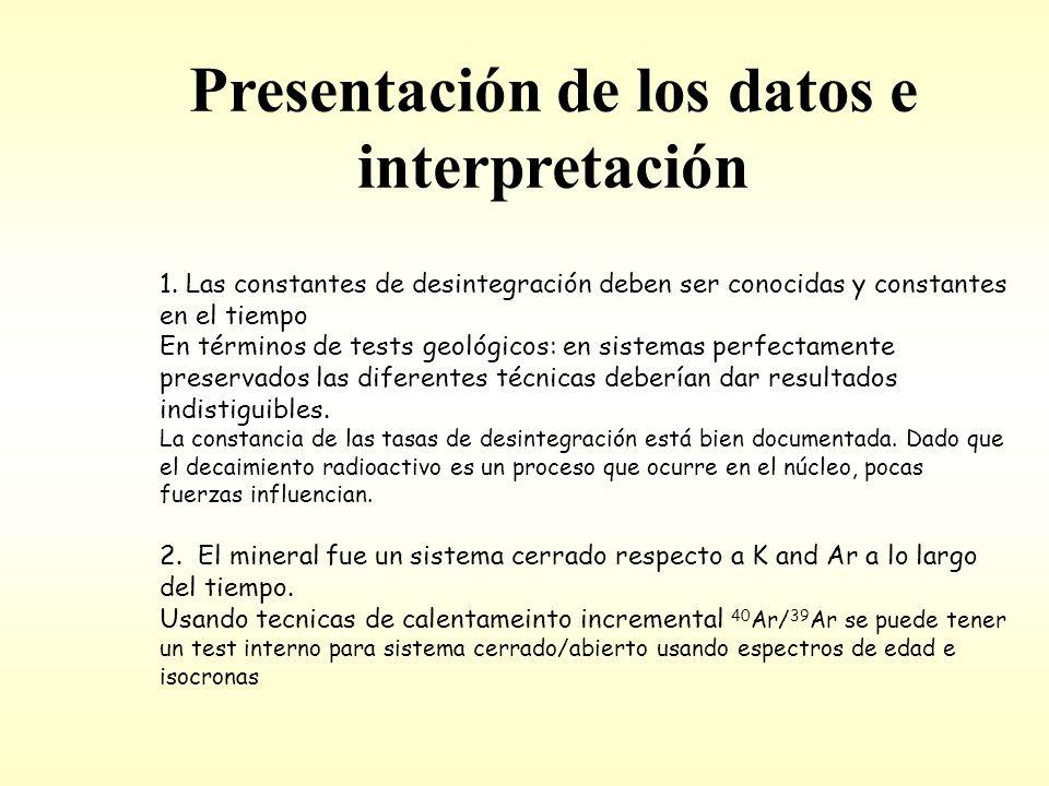 Presentación de los datos e interpretación 1.