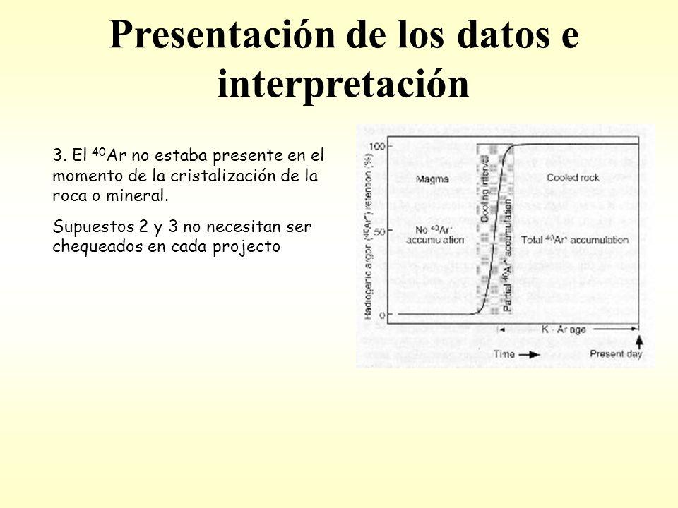 Presentación de los datos e interpretación 3.