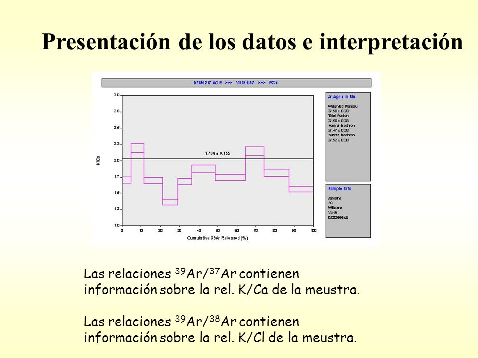 Presentación de los datos e interpretación Las relaciones 39 Ar/ 37 Ar contienen información sobre la rel.