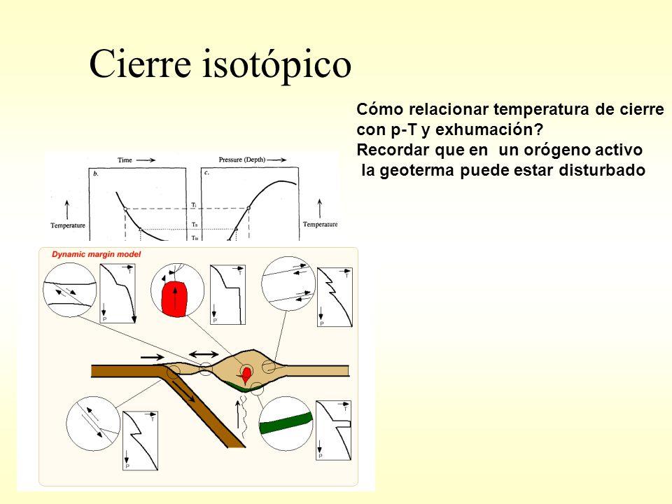 Cierre isotópico Cómo relacionar temperatura de cierre con p-T y exhumación.
