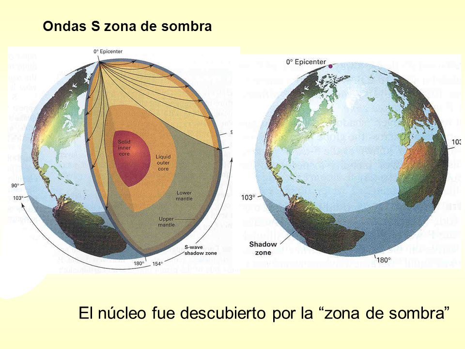 El núcleo fue descubierto por la zona de sombra Ondas S zona de sombra