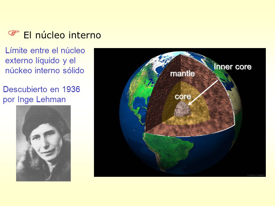 F El núcleo interno Límite entre el núcleo externo líquido y el núckeo interno sólido Descubierto en 1936 por Inge Lehman mantle core Inner core