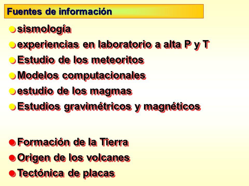 sismología sismología experiencias en laboratorio a alta P y T experiencias en laboratorio a alta P y T Estudio de los meteoritos Estudio de los meteoritos Modelos computacionales Modelos computacionales estudio de los magmas estudio de los magmas Estudios gravimétricos y magnéticos Estudios gravimétricos y magnéticos sismología sismología experiencias en laboratorio a alta P y T experiencias en laboratorio a alta P y T Estudio de los meteoritos Estudio de los meteoritos Modelos computacionales Modelos computacionales estudio de los magmas estudio de los magmas Estudios gravimétricos y magnéticos Estudios gravimétricos y magnéticos Formación de la Tierra Formación de la Tierra Origen de los volcanes Origen de los volcanes Tectónica de placas Tectónica de placas Formación de la Tierra Formación de la Tierra Origen de los volcanes Origen de los volcanes Tectónica de placas Tectónica de placas Fuentes de información