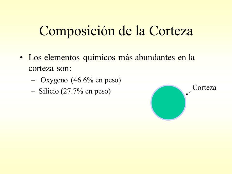 Composición de la Corteza Los elementos químicos más abundantes en la corteza son: – Oxygeno (46.6% en peso) –Silicio (27.7% en peso) Corteza