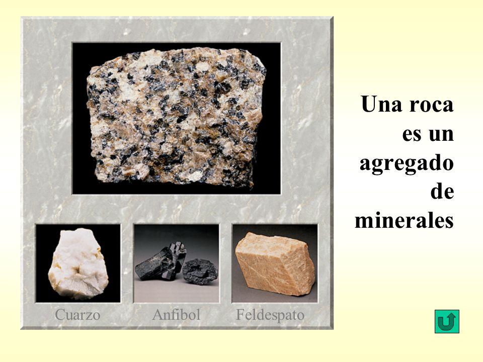 Una roca es un agregado de minerales CuarzoAnfibolFeldespato