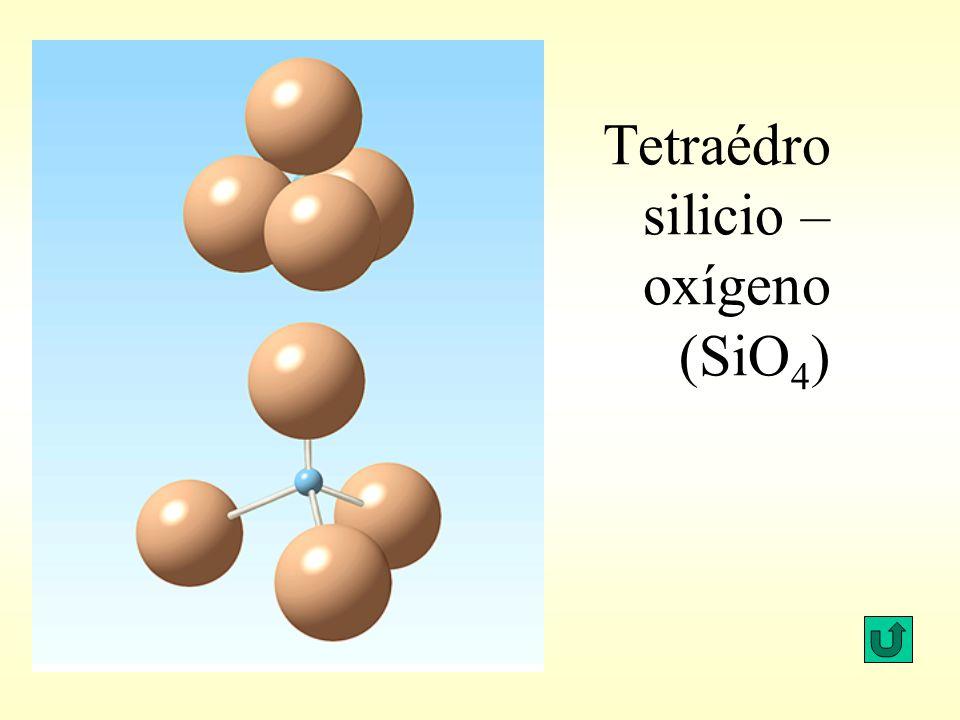Tetraédro silicio – oxígeno (SiO 4 )