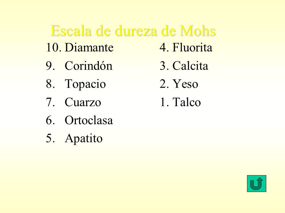 Escala de dureza de Mohs 10. Diamante4. Fluorita 9.Corindón3.