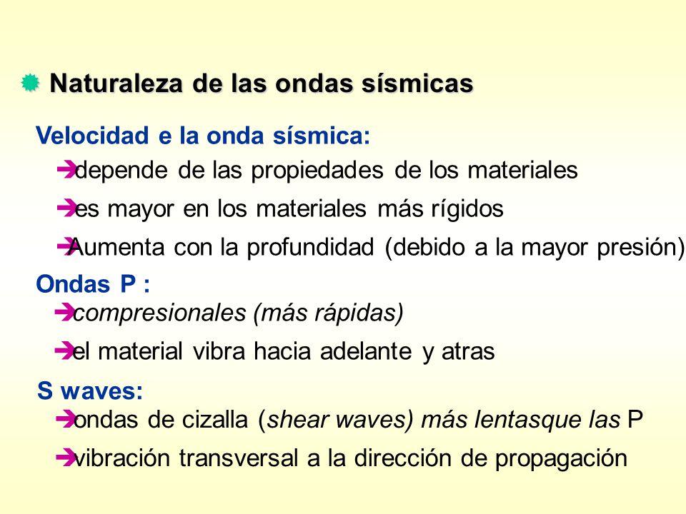 Naturaleza de las ondas sísmicas Naturaleza de las ondas sísmicas è depende de las propiedades de los materiales è es mayor en los materiales más rígidos èAumenta con la profundidad (debido a la mayor presión) Velocidad e la onda sísmica: Ondas P : è compresionales (más rápidas) è el material vibra hacia adelante y atras S waves: è ondas de cizalla (shear waves) más lentasque las P è vibración transversal a la dirección de propagación