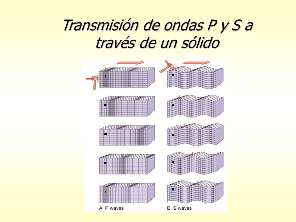 Transmisión de ondas P y S a través de un sólido