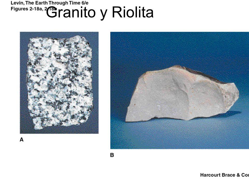 Granito y Riolita