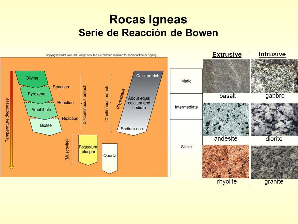 Rocas Igneas Serie de Reacción de Bowen basalt granite rhyolite diorite andesite gabbro Intrusive Extrusive