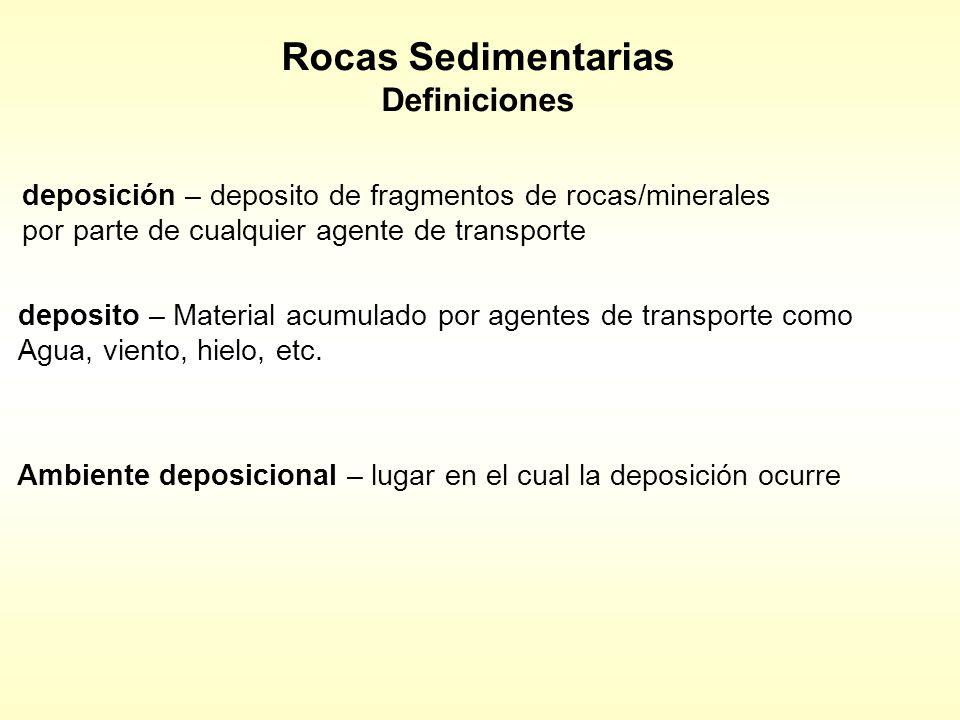 Rocas Sedimentarias Definiciones deposición – deposito de fragmentos de rocas/minerales por parte de cualquier agente de transporte deposito – Material acumulado por agentes de transporte como Agua, viento, hielo, etc.
