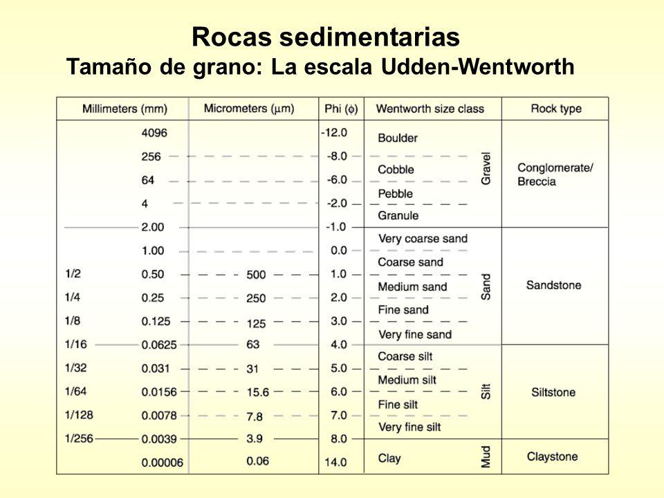 Rocas sedimentarias Tamaño de grano: La escala Udden-Wentworth