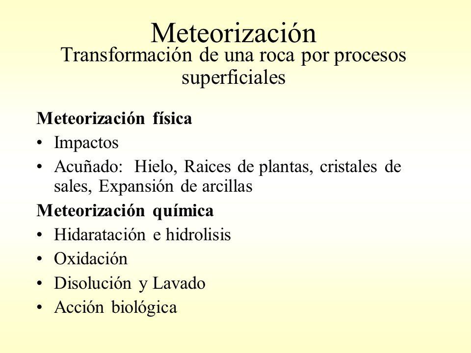 Meteorización Transformación de una roca por procesos superficiales Meteorización física Impactos Acuñado: Hielo, Raices de plantas, cristales de sales, Expansión de arcillas Meteorización química Hidaratación e hidrolisis Oxidación Disolución y Lavado Acción biológica