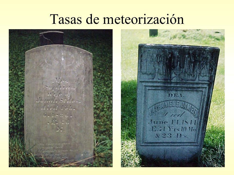 Tasas de meteorización