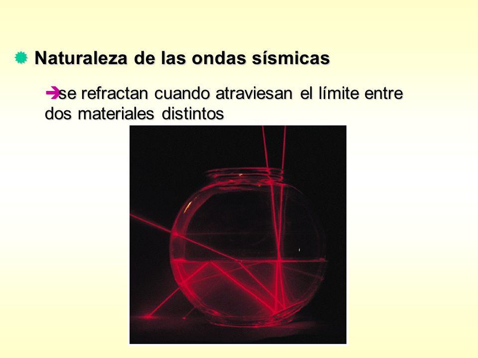 Naturaleza de las ondas sísmicas Naturaleza de las ondas sísmicas è se refractan cuando atraviesan el límite entre dos materiales distintos
