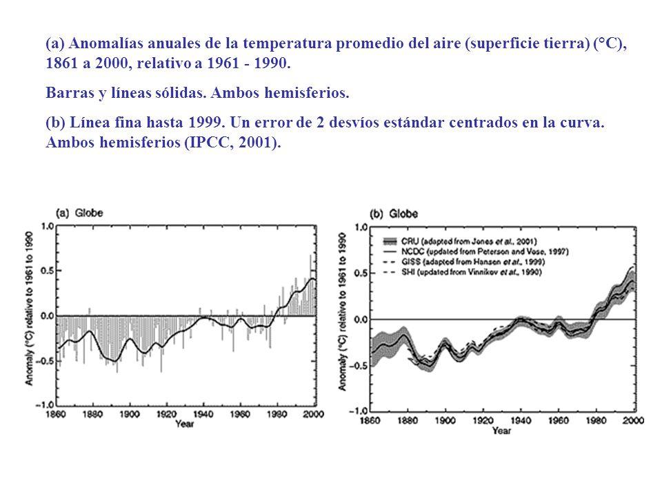 (a) Anomalías anuales de la temperatura promedio del aire (superficie tierra) (°C), 1861 a 2000, relativo a 1961 - 1990. Barras y líneas sólidas. Ambo