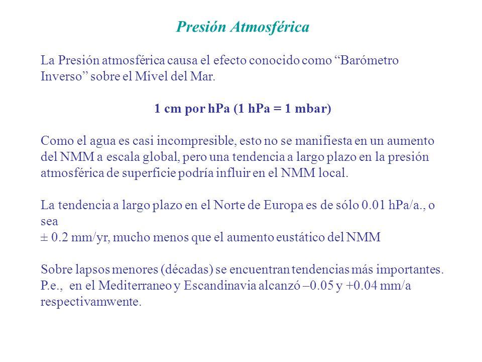 Presión Atmosférica La Presión atmosférica causa el efecto conocido como Barómetro Inverso sobre el Mivel del Mar. 1 cm por hPa (1 hPa = 1 mbar) Como