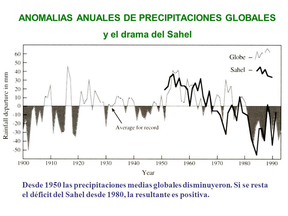 ANOMALIAS ANUALES DE PRECIPITACIONES GLOBALES y el drama del Sahel Desde 1950 las precipitaciones medias globales disminuyeron. Si se resta el déficit